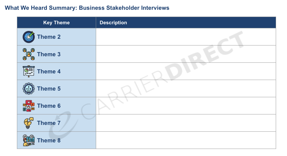Business-Stakeholder-Interviews